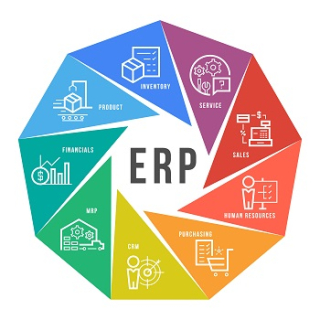 Implementation of modern ERP systems in enterprises